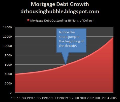 mortgagedebt.jpg