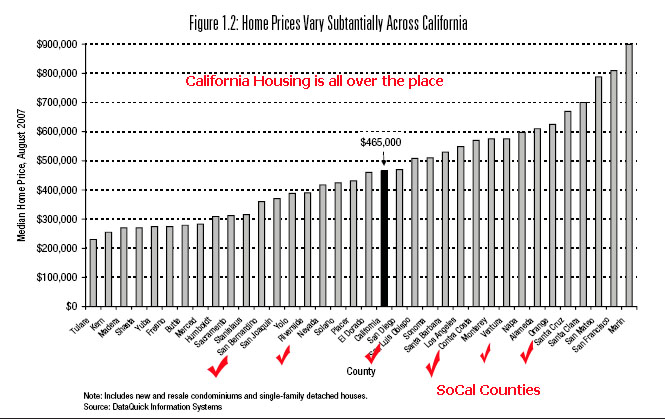 Housing In Graphics And California Billion In The Hole The - How many counties in california