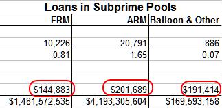 subprime-pool.png