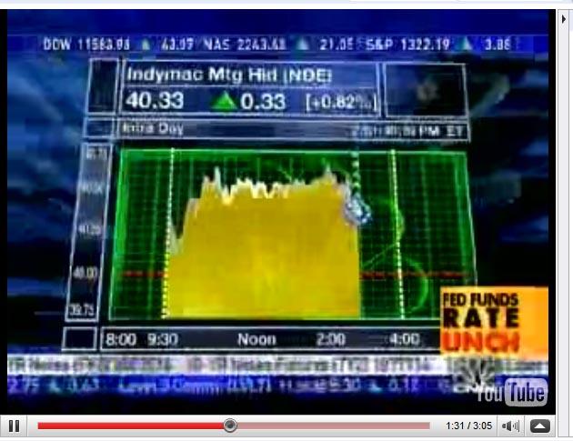 CNBC Indymac