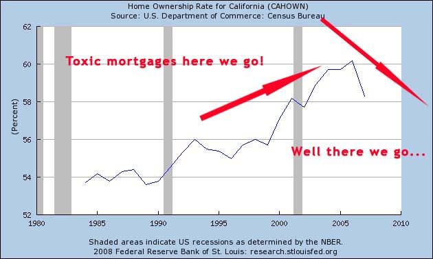 ca-home-ownership-rate.jpg