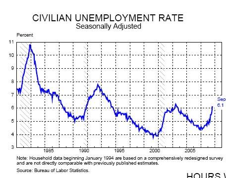 unemploymentrate.jpg
