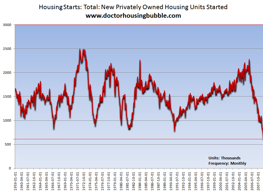 Home Sweet American Bubble Investing Pie: Lessons from the ...