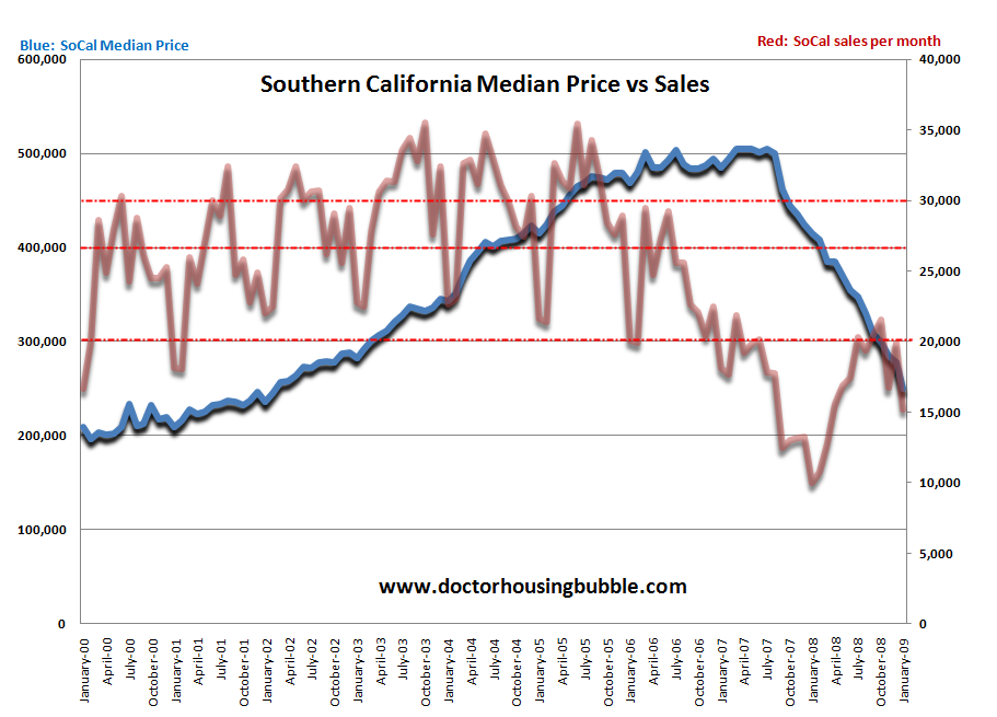 socal-home-sales