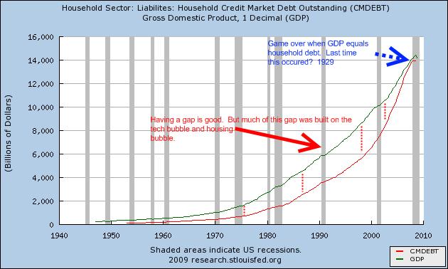 gdp-debt
