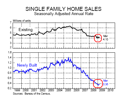 4-family-home-sales