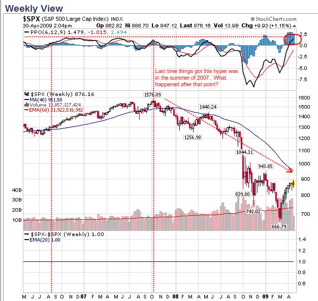 stock-chart