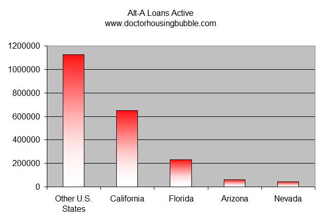 alt-a-loans-active