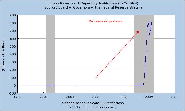 bank-reserves