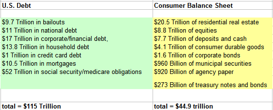 us-debt-consumer-balance