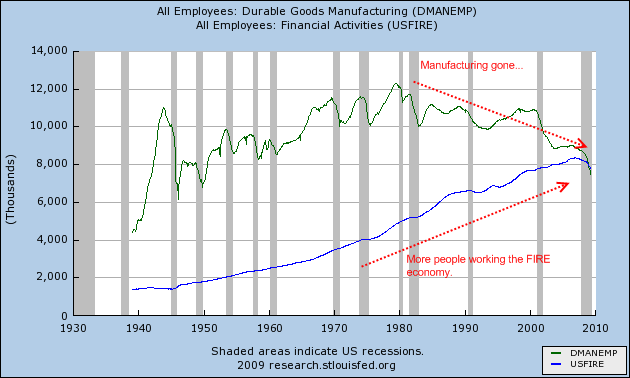 manufacturing-fire