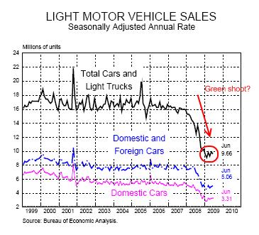 1-auto-sales