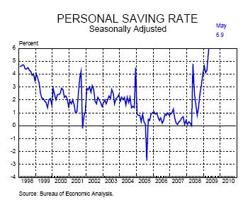 4-personal-savings