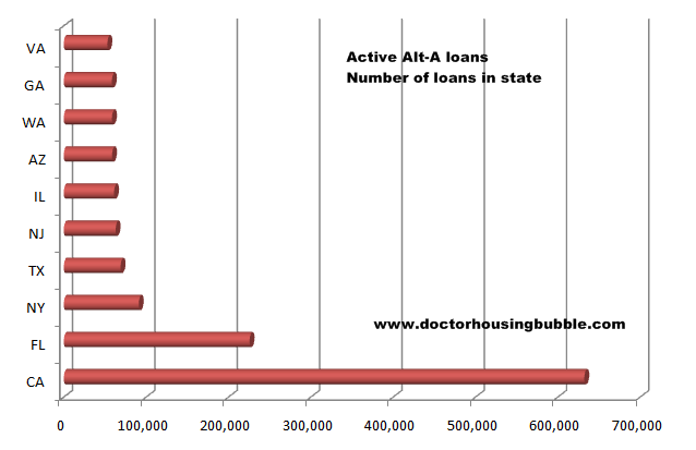 alt-a loans active-in-state