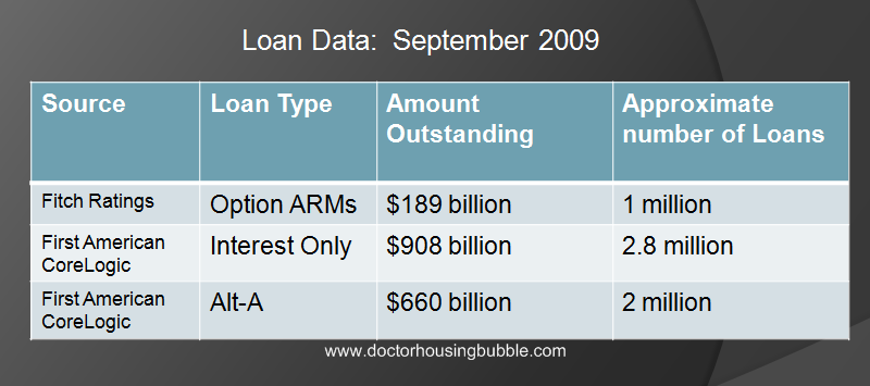 [Image: loan-data.png]