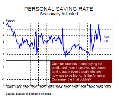 chart 5 - personal savings rate