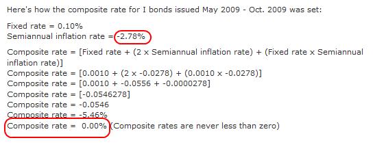 ibond rates