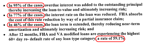 loan mod stats