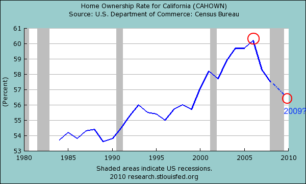 Reversion Of Real Property To The State Is Called