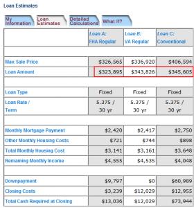 fha loan amount » Dr. Housing Bubble Blog