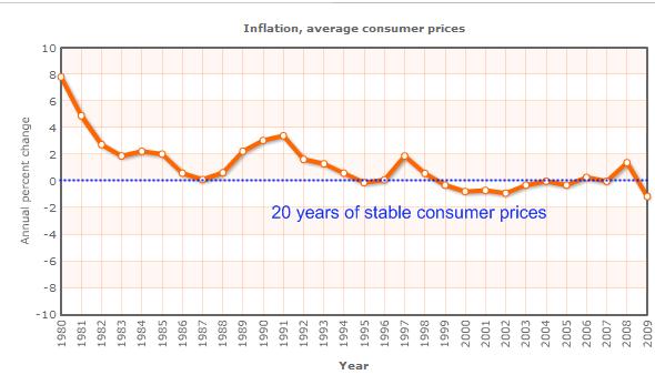 japan-inflation