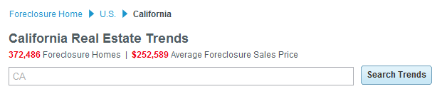 california foreclosure data