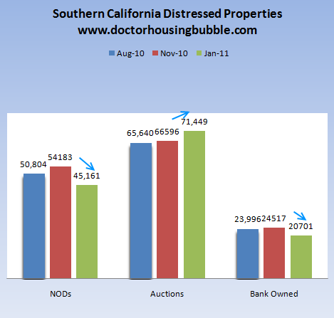 socal-distressed-properties