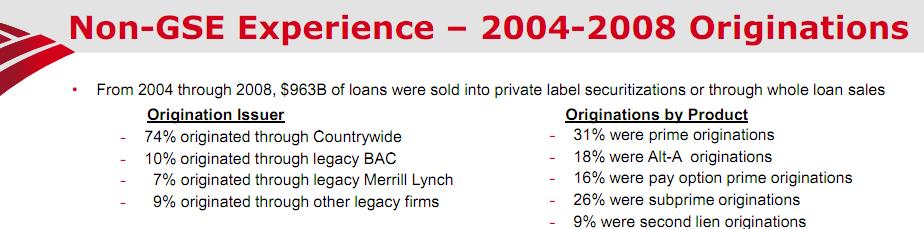 bofa non-gse loans