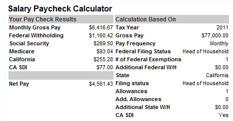 california tax break down