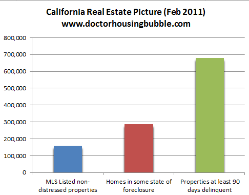 total california housing inventory 2011