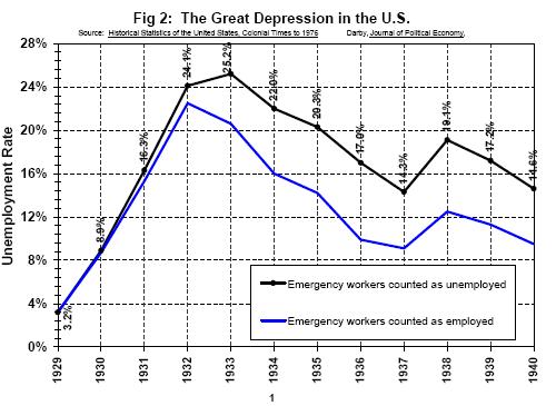gd-unemployment