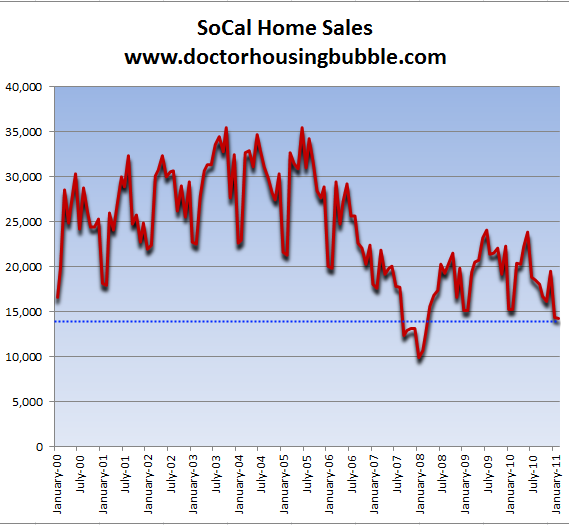socal home sales per month