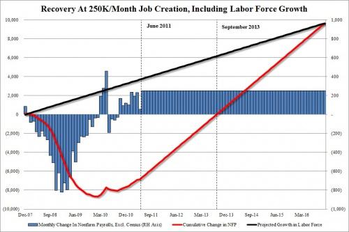 250K Jobs_0