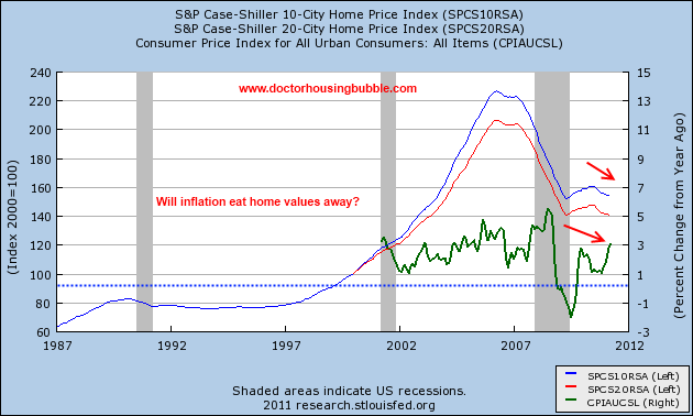 case-shiller-index