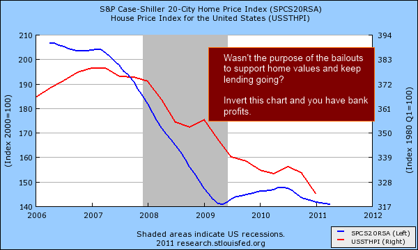 case shiller 5 years