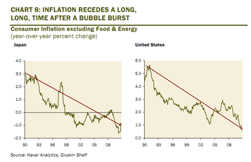 Japan-US-Inflation_thumb