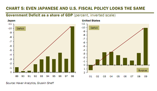 Japan-US-Fiscal-Policy_thumb