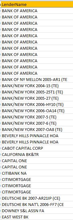 beverly hills lender names