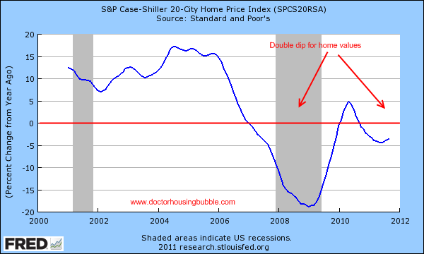 case shiller data