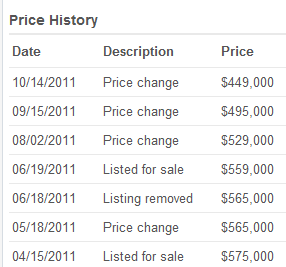 culver city home price history