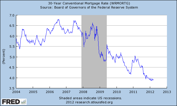 30 year fixed rate mortgage