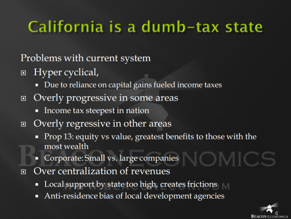 california taxes