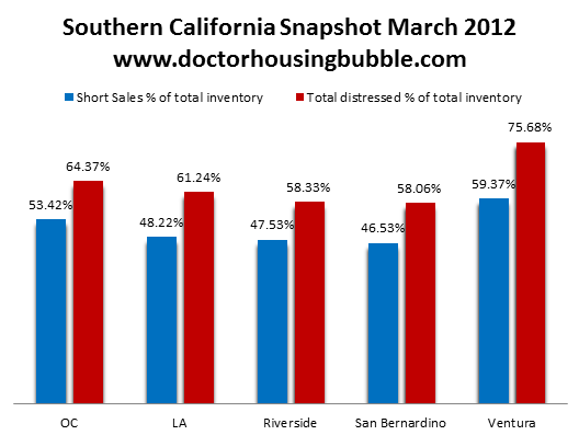 socal snapshot california mls data 2012