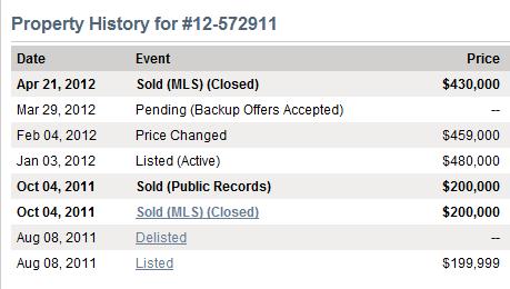 mls price history