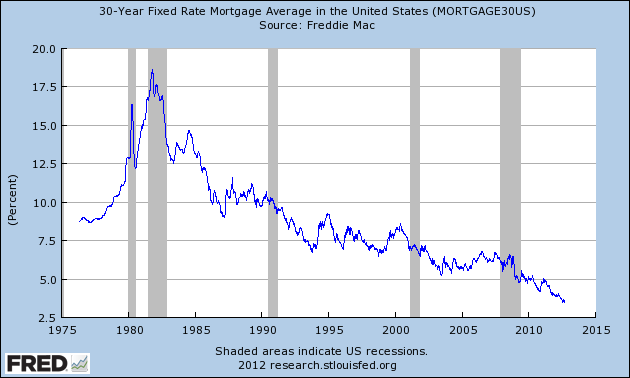 mortgage 30 year