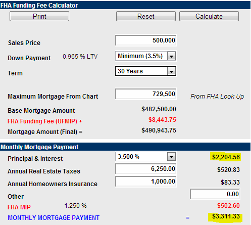 break down fha loan