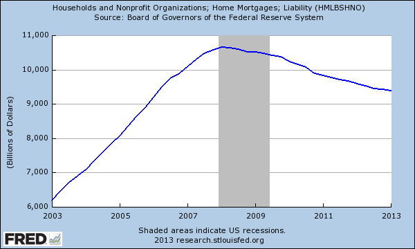 home mortgage liabilities