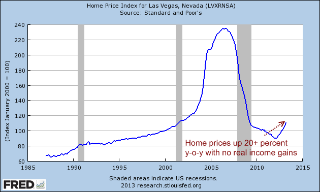 las vegas home values
