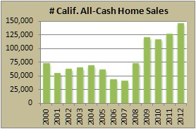california cash buyers