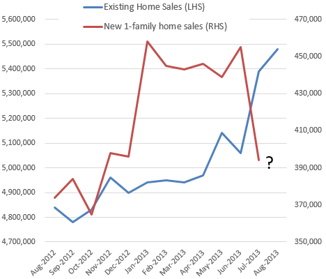 Home sales existing and new